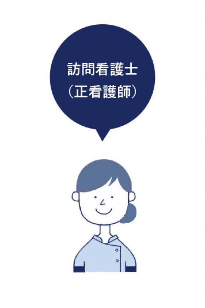 訪問看護士(正看護師) 337,050円~418,125円 賞与月賦支給含む 経験等考慮