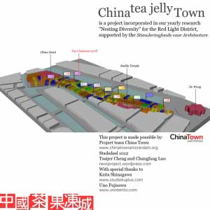 China Tea Jelly Town